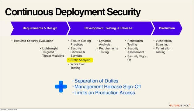 Continuous Deployment Security Requirements & Design  •  Required Security Evaluation  •  Lightweight Targeted Threat Mode...