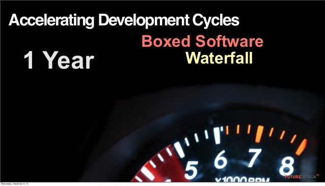 Accelerating Development Cycles Boxed Software Waterfall 1 Year  Wednesday, November 6, 13
