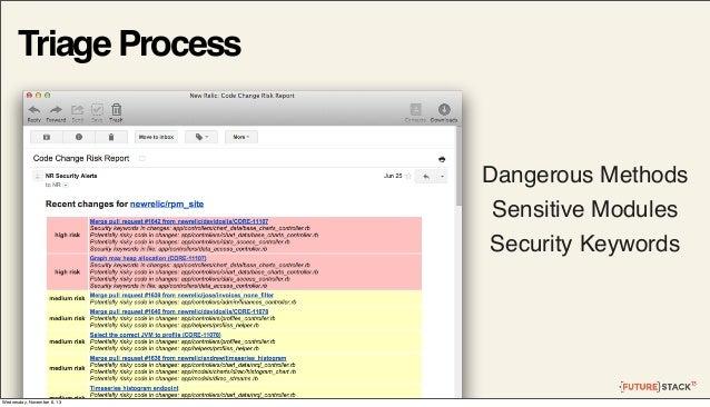 Triage Process  Dangerous Methods Sensitive Modules Security Keywords  Wednesday, November 6, 13
