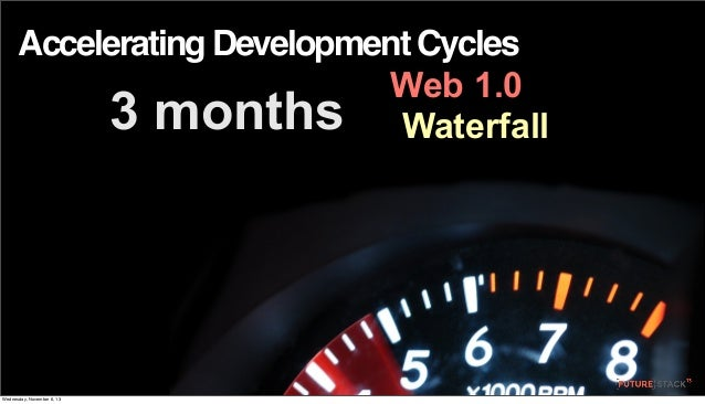 Accelerating Development Cycles Web 1.0 3 months Waterfall  Wednesday, November 6, 13