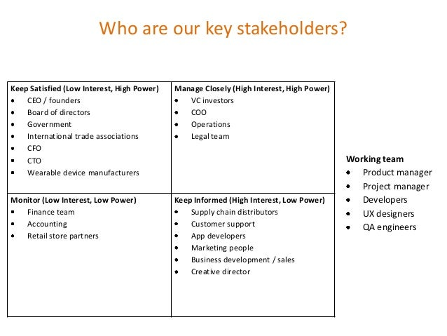 adidas key stakeholders Our approach to stakeholder engagement is adidas group has played a key role in the creation and business & human rights resource centre and its.