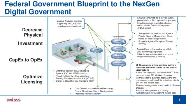 Shawn kingsberry digital transformation the path to improve user tech is not the silver bullet 8 8 federal government blueprint to the nexgen digital malvernweather Image collections