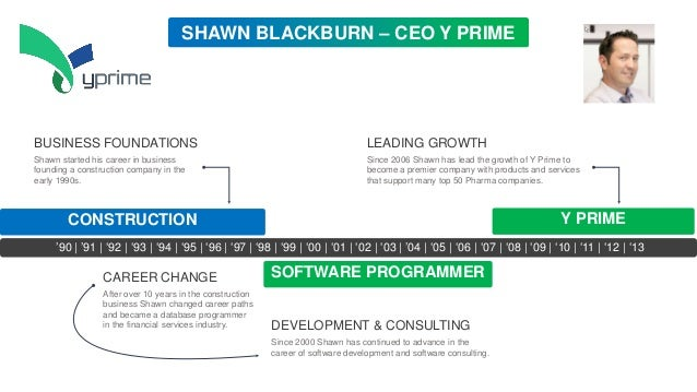 SHAWN BLACKBURN – CEO Y PRIME  BUSINESS FOUNDATIONS  LEADING GROWTH  Shawn started his career in business founding a const...
