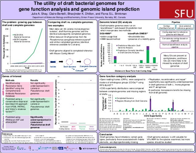 The utility of draft bacterial genomes for gene function analysis and genomic island prediction Julie A. Shay, Claire Bert...