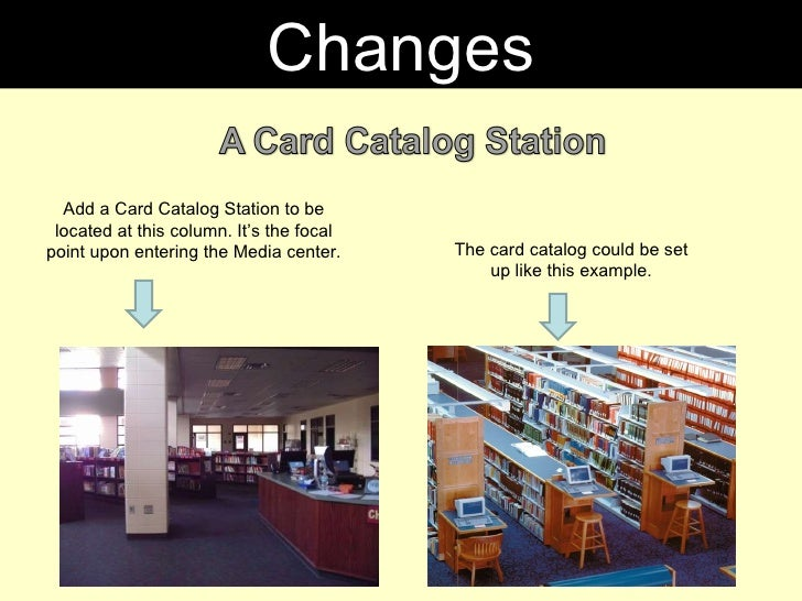 Changes Add a Card Catalog Station to be located at this column. It's the focal point upon entering the Media center. The ...