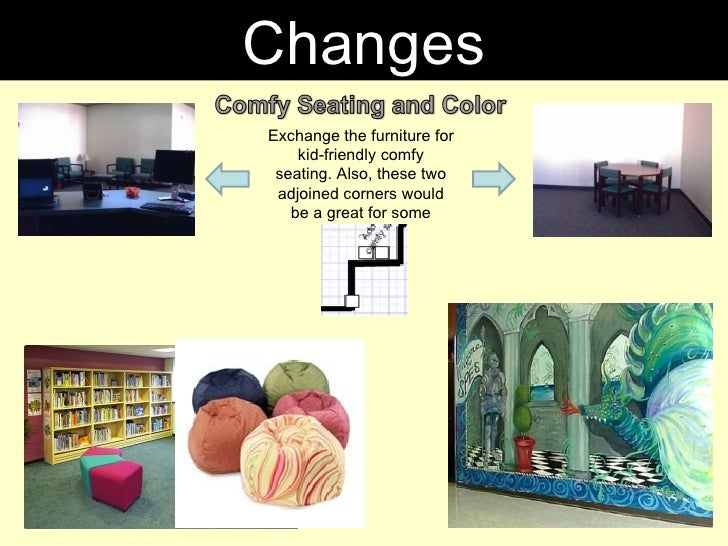 Changes Exchange the furniture for kid-friendly comfy seating. Also, these two adjoined corners would be a great for some ...