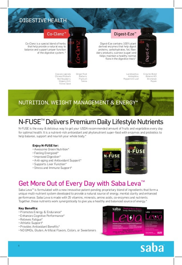 Belly berry diet pills