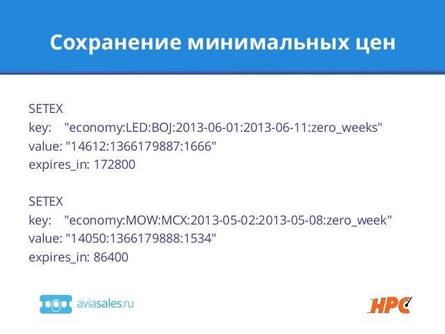 """Сохранение минимальных ценSETEXkey: """"economy:LED:BOJ:2013-06-01:2013-06-11:zero_weeks""""value: """"14612:1366179887:1666""""expire..."""