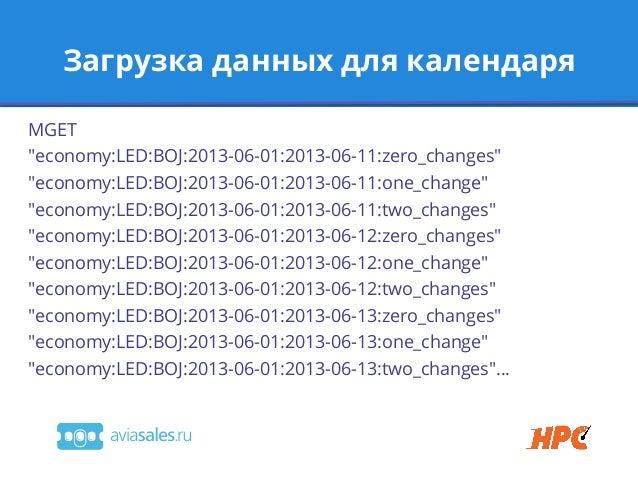 """Загрузка данных для календаряMGET""""economy:LED:BOJ:2013-06-01:2013-06-11:zero_changes""""""""economy:LED:BOJ:2013-06-01:2013-06-1..."""