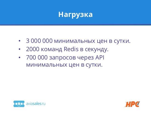 Нагрузка• 3 000 000 минимальных цен в сутки.• 2000 команд Redis в секунду.• 700 000 запросов через APIминимальных цен в...