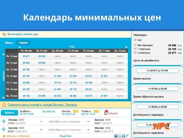 Календарь минимальных цен