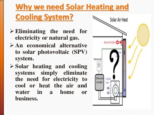 solar space heating and cooling. Black Bedroom Furniture Sets. Home Design Ideas