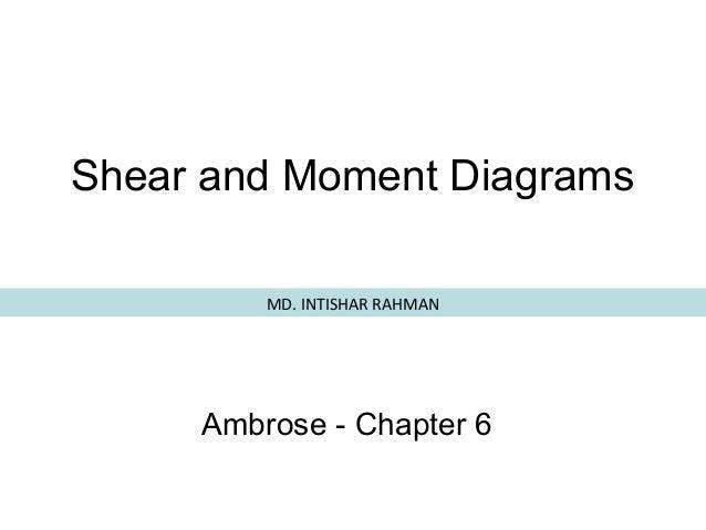 Shear and Moment Diagrams MD. INTISHAR RAHMAN  Ambrose - Chapter 6