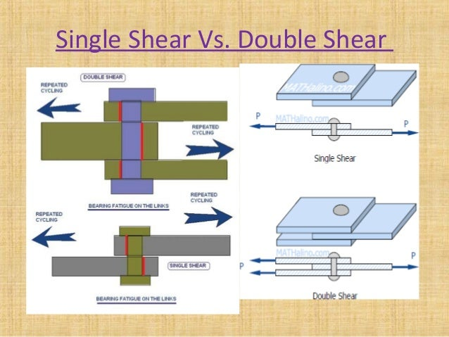 Single shear vs double shear joints