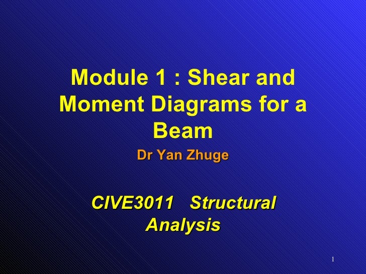 Module  1  :  Shear and Moment Diagrams for a Beam Dr Yan Zhuge CIV E3011   Structural Analysis