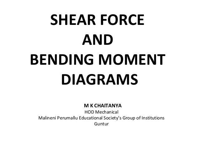 SHEAR FORCE AND BENDING MOMENT DIAGRAMS M K CHAITANYA HOD Mechanical Malineni Perumallu Educational Society's Group of Ins...