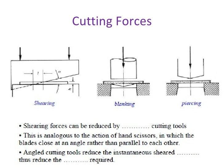 Shearing Metal
