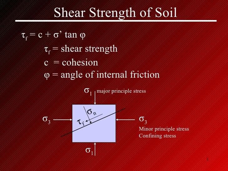 Shear Strength of Soil τ f  = c +  σ ' tan  φ τ f  = shear strength c  = cohesion φ  = angle of internal friction σ 1   σ ...