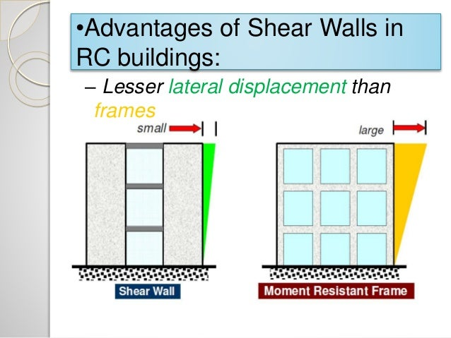 shear walls In structural engineering, a shear wall is a structural system composed of braced  panels to counter the effects of lateral load acting on a structure wind and.