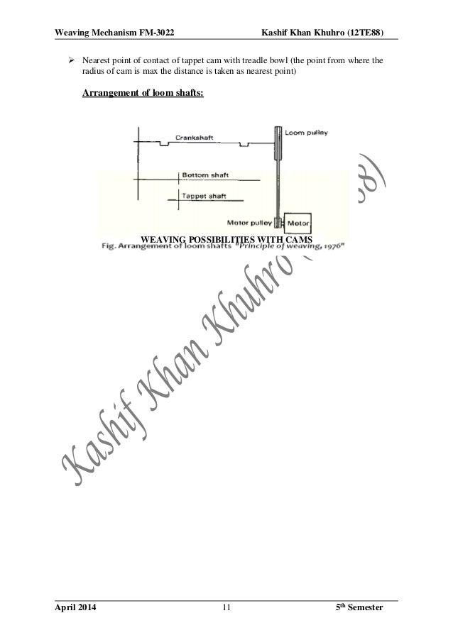 Weaving Mechanism FM-3022 Kashif Khan Khuhro (12TE88) April 2014 5th Semester11  Nearest point of contact of tappet cam w...