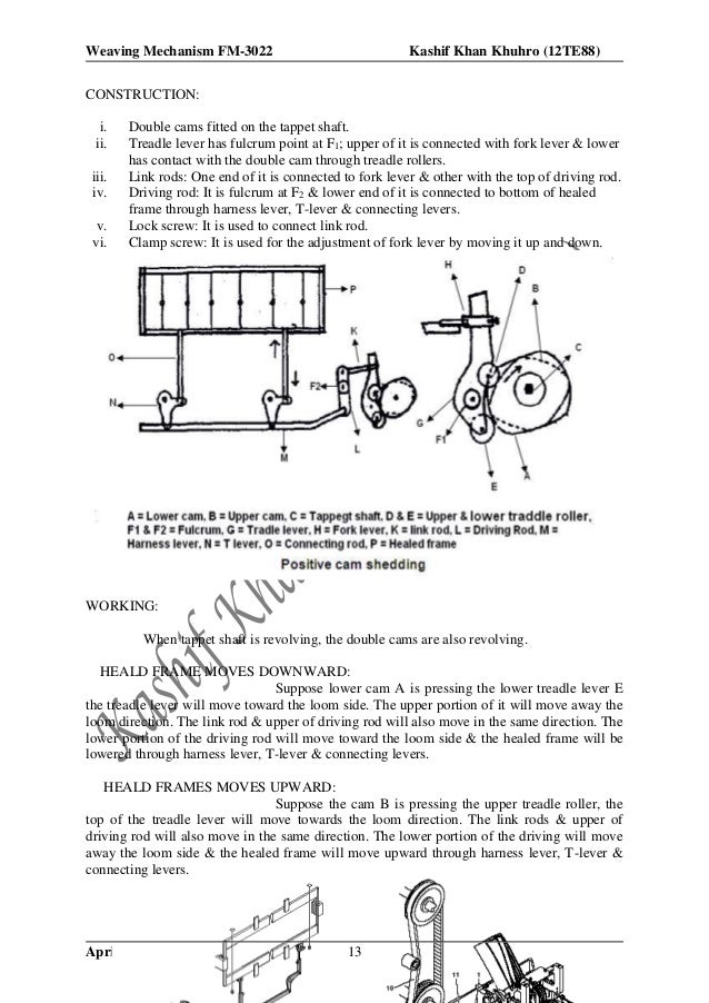 Weaving Mechanism FM-3022 Kashif Khan Khuhro (12TE88) April 2014 5th Semester13 CONSTRUCTION: i. Double cams fitted on the...