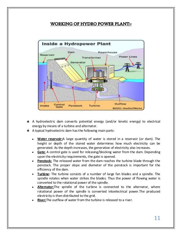 report of sardar sarovar hydro power plant