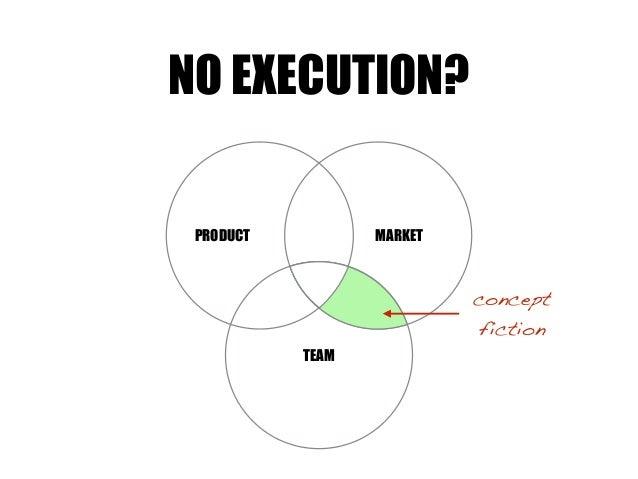 TEAM MARKETPRODUCT NO EXECUTION? concept fiction