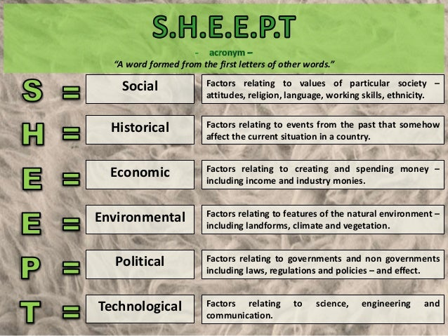 S.H.E.E.P.T. Factors (Analysis)