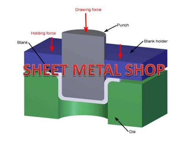 53850991e48 SHEET METAL SHOP It deals with working of thin sheets with hand tools and  simple machines ...
