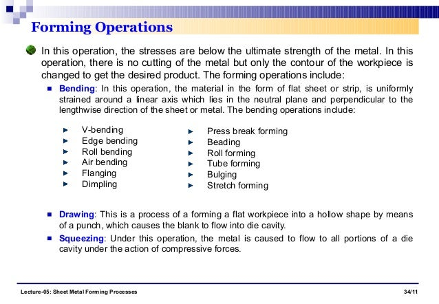 Sheet metal-forming-processes
