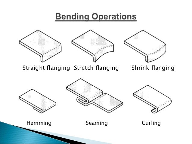 Sheet Metal Operations