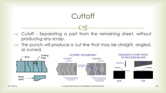 Sheet Metal Working Amp Process