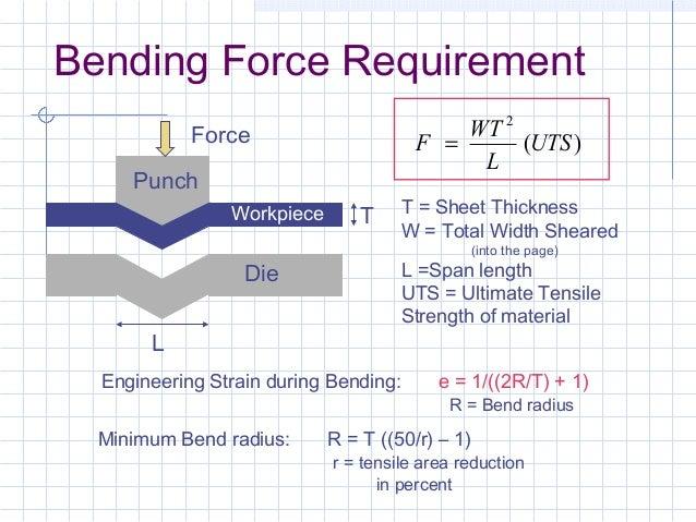 tensile stress formula