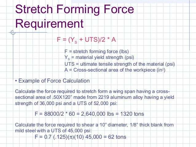 stretch sheet