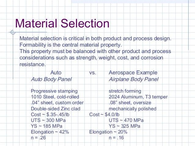 Sheet Metal Forming Process