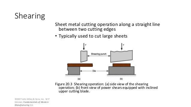 Sheet metal bending machine ppt