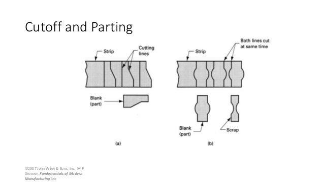 Ppt On Sheet Metal Process