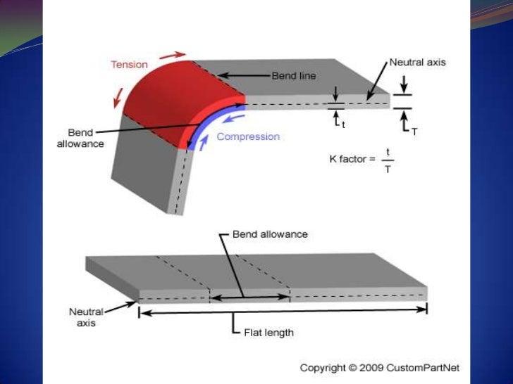 sheet metal development length calculation pdf