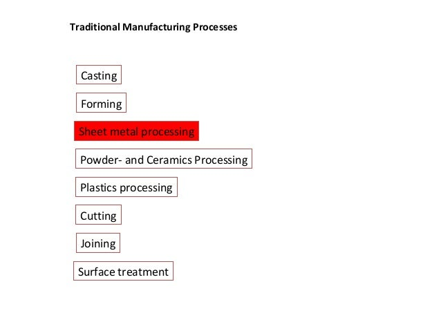 Traditional Manufacturing Processes Casting Forming Sheet metal processing Cutting Joining Powder- and Ceramics Processing...
