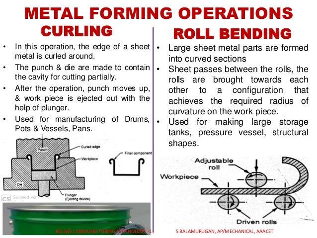 Sheet Metal Processes