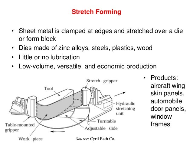 Introduction to manufacturing processes schey