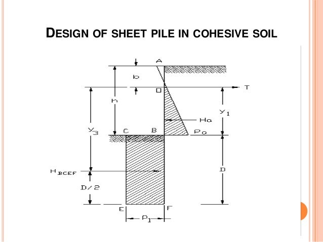 Sheet Pile Wall Design Calculation : Sheet pile presentation