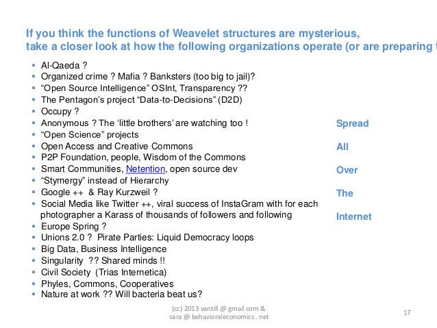 If you think the functions of Weavelet structures are mysterious,take a closer look at how the following organizations ope...