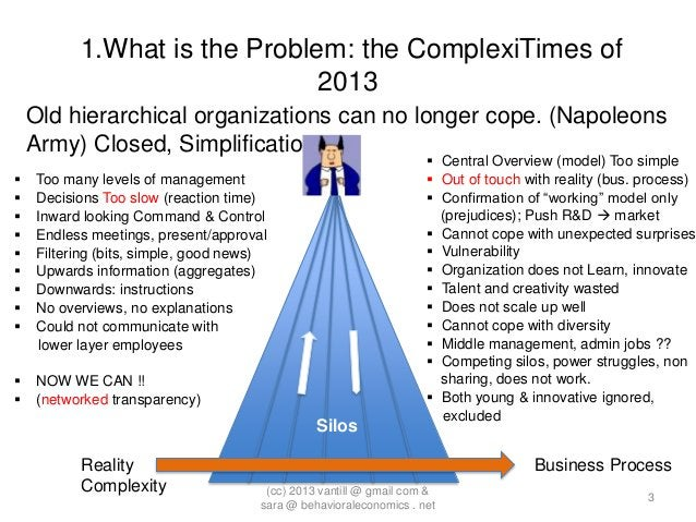 1.What is the Problem: the ComplexiTimes of                              2013    Old hierarchical organizations can no lon...