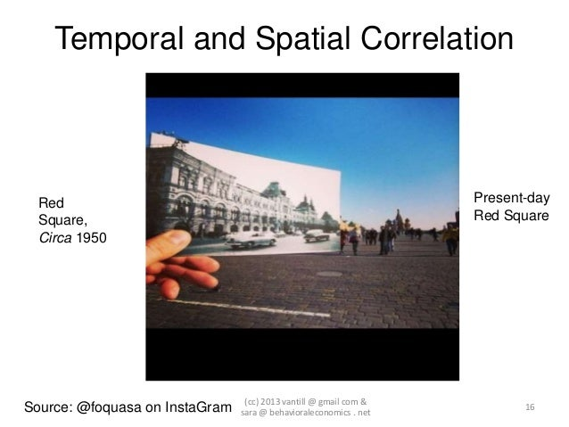 Temporal and Spatial Correlation  Red                                                              Present-day  Square,   ...
