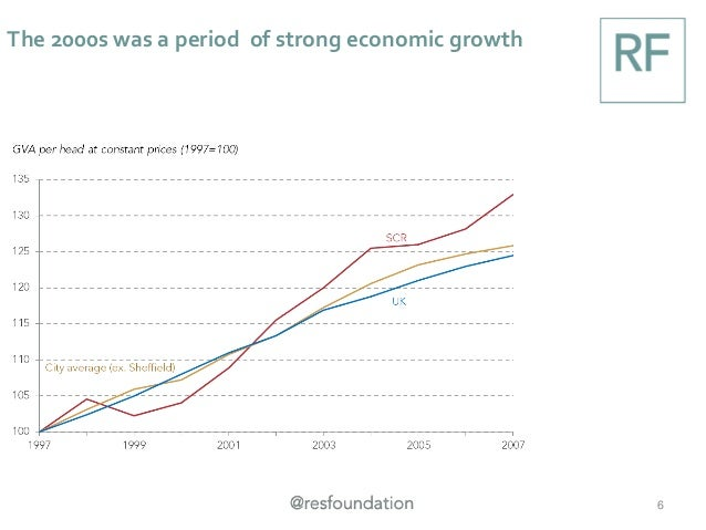 The 2000s was a period of strong economic growth 6