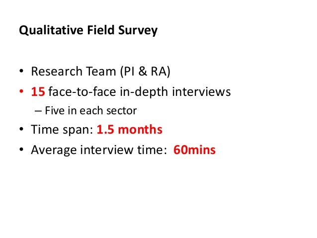 Disadvantages of face to face interviews • IFF International