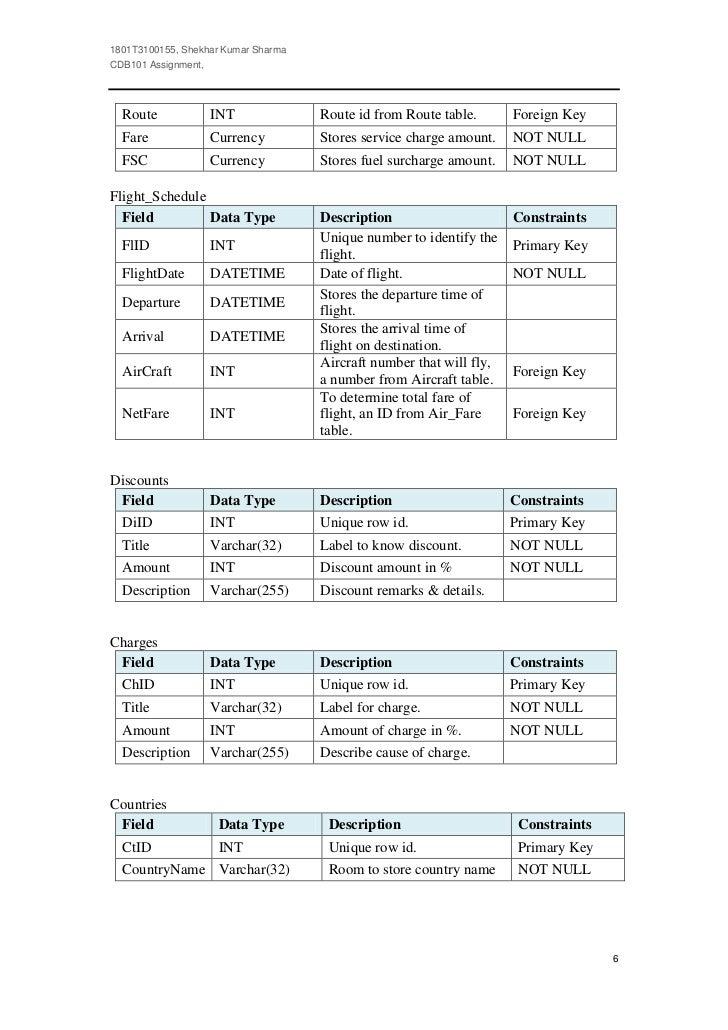 Airlines Database Design