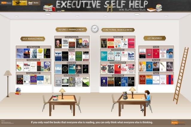Shelf Help-Best Business Books (Infographic)