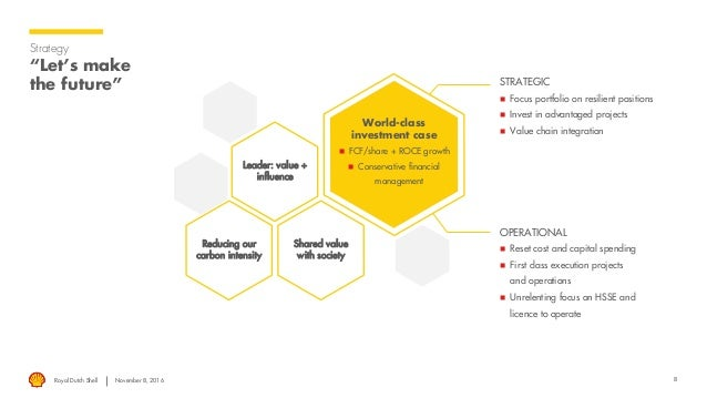 shell strategic management Strategic planning at royal dutch/shell  this paper offers a detailed look at the principles that have been guiding strategic management in shell.